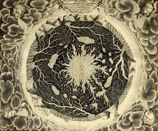 Kircher agua 1664